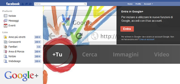 Google Plus e Facebook