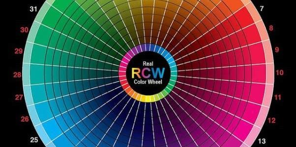 Top La teoria dei colori e la sua importanza :: Webhouse DH35