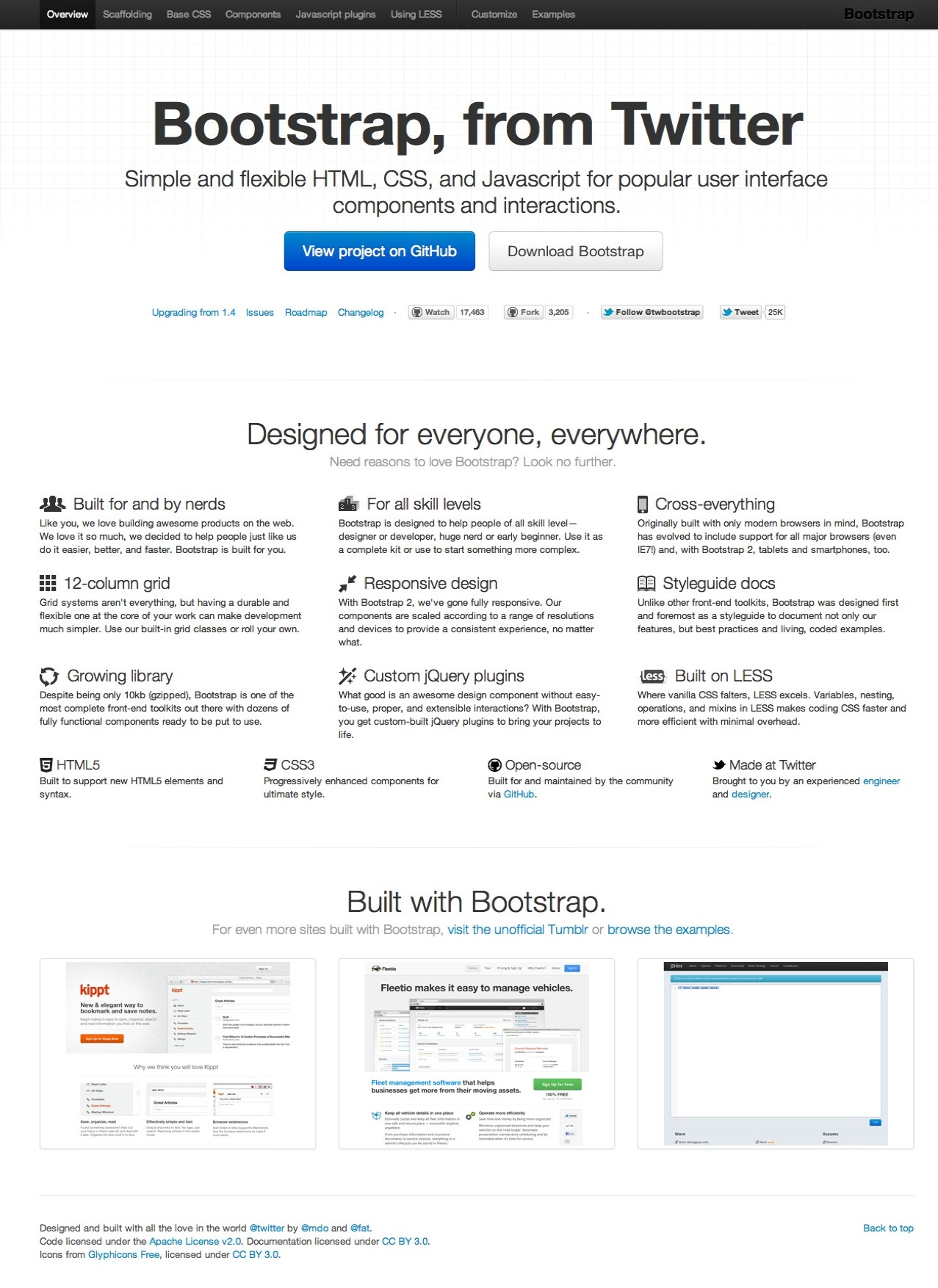 bootstrap twitter homepage