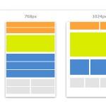 """Quanto è """"responsive"""" il tuo sito web?"""