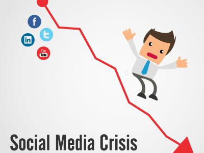 Crisi social Media
