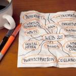 Social Network: come scrivere il post perfetto?
