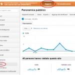 Google Analytics: impostare gli obiettivi sui links del tuo sito web