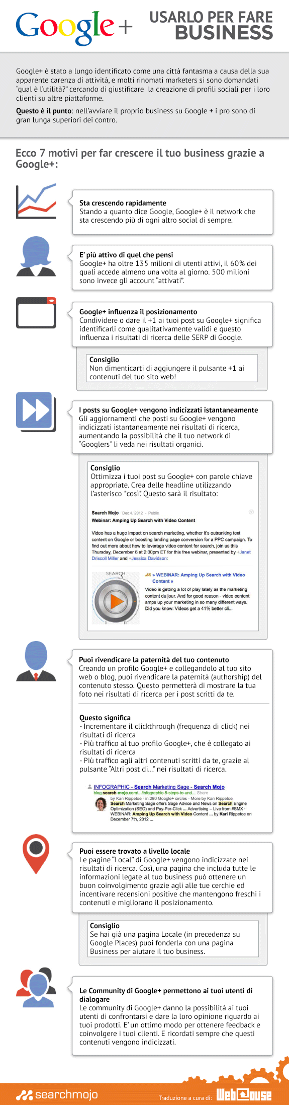 Google Plus per fare Business