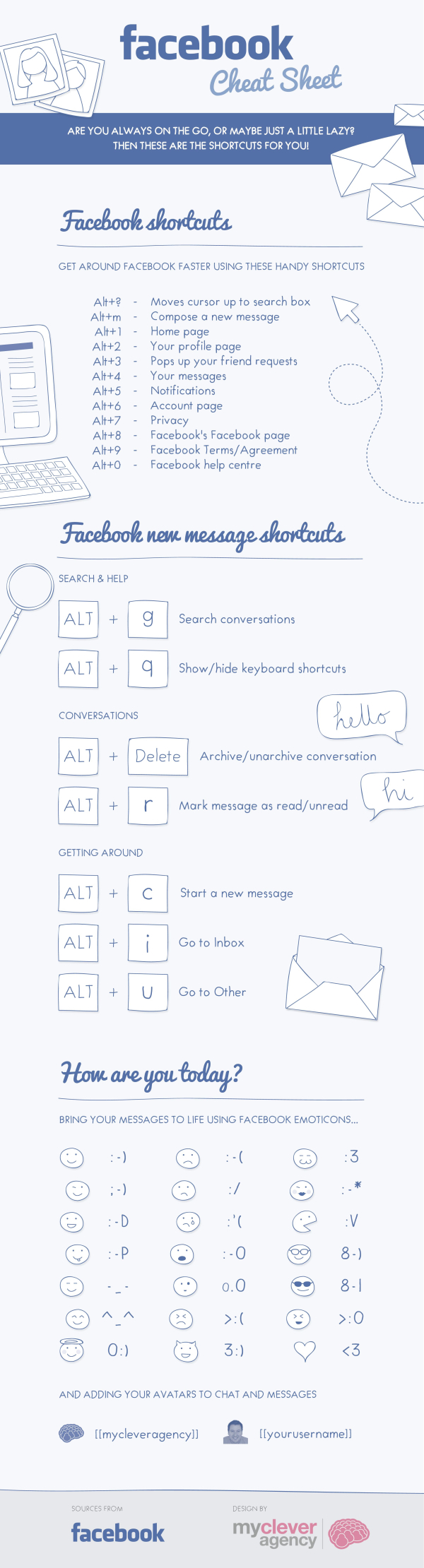 infographic keyboard shortcut facebook