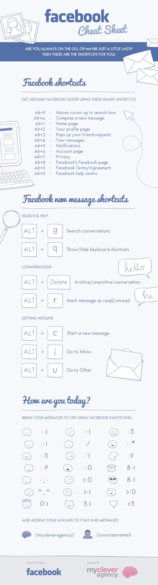 infographic keyboard shortcut facebook