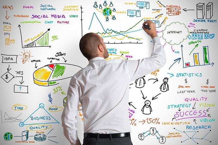 Le Aziende e il Marketing 2.0