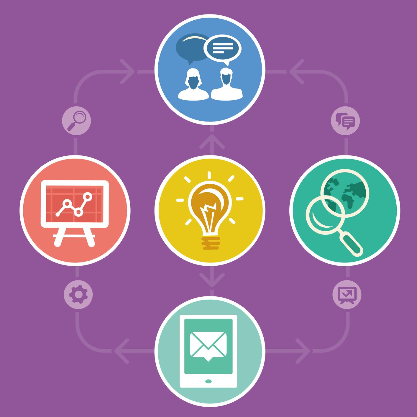 Social Media Strategy: realizzare un piano di lavoro