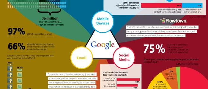 google-infografiche-widget