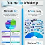 L'uso del blu nel web design – Infografica