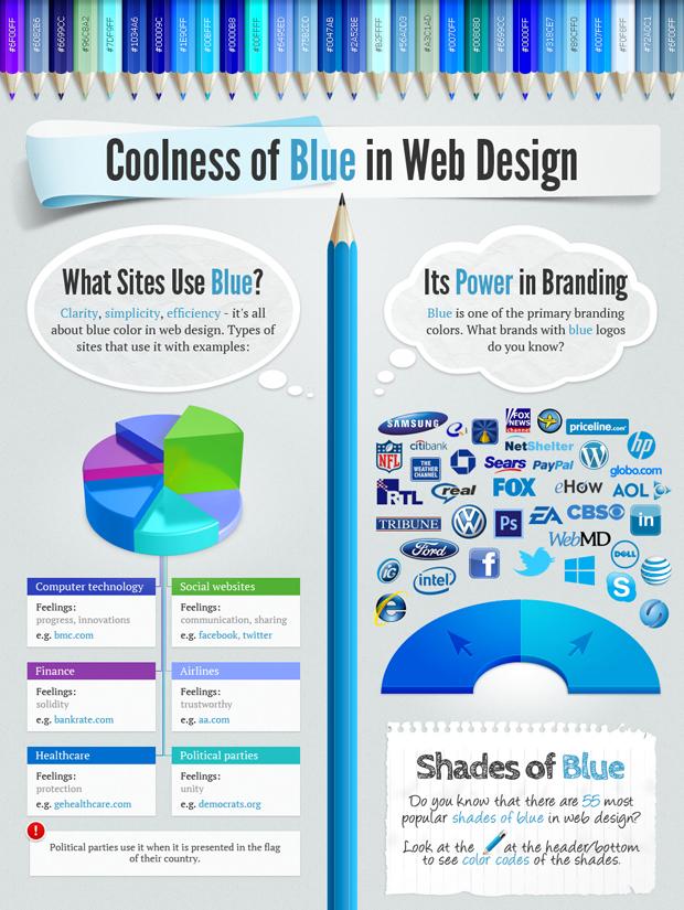 Il blu nel web design