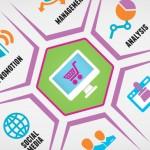 Il Social Commerce: funziona?
