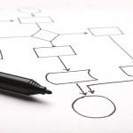 Brainstorming tools: Ecco 5 strumenti che fanno al caso tuo!