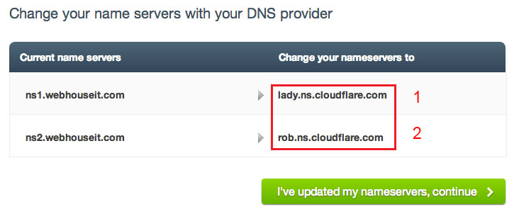 modifica-dns-cloudflare