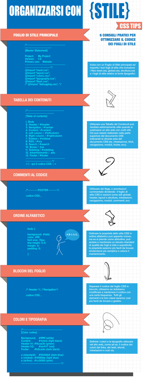 infografica-consigli-css