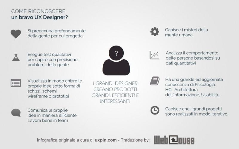 infografica-ux-designer