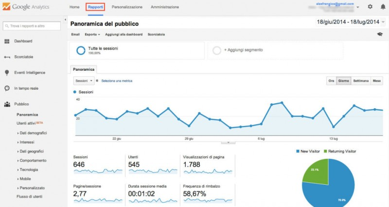 rapporti-google-analytics