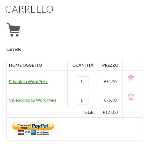 E-commerce con WordPress: il carrello