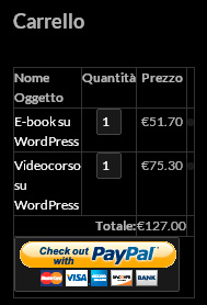 E-commerce con WordPress: il widget del carrello