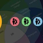 Come cercare lavoro se sei un UX Designer