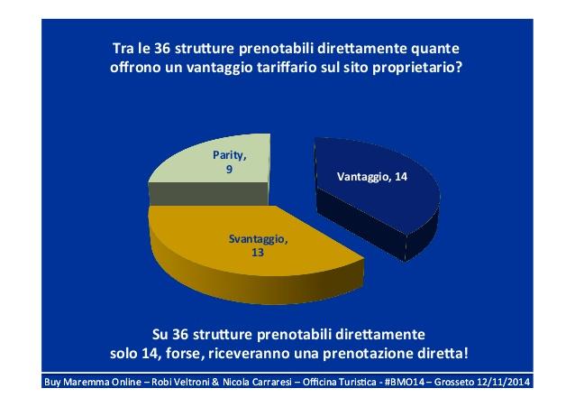 buy-maremma-online-2014-robi-veltroni-nicola-carraresi-bmo14-11-638