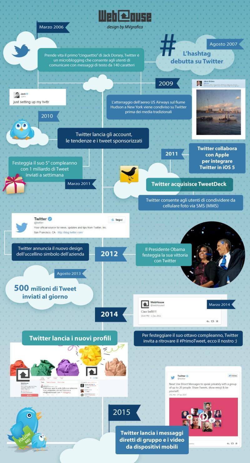 infografica_twitter_webhouse