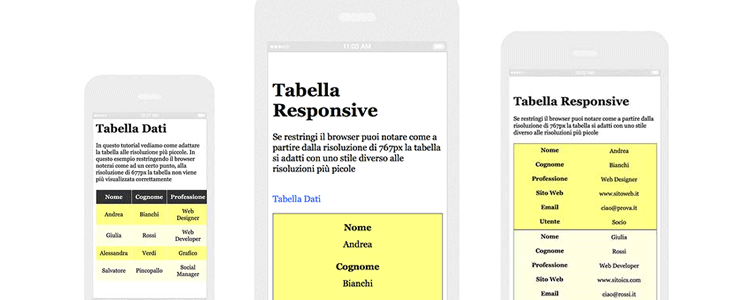 tabelle-responsive