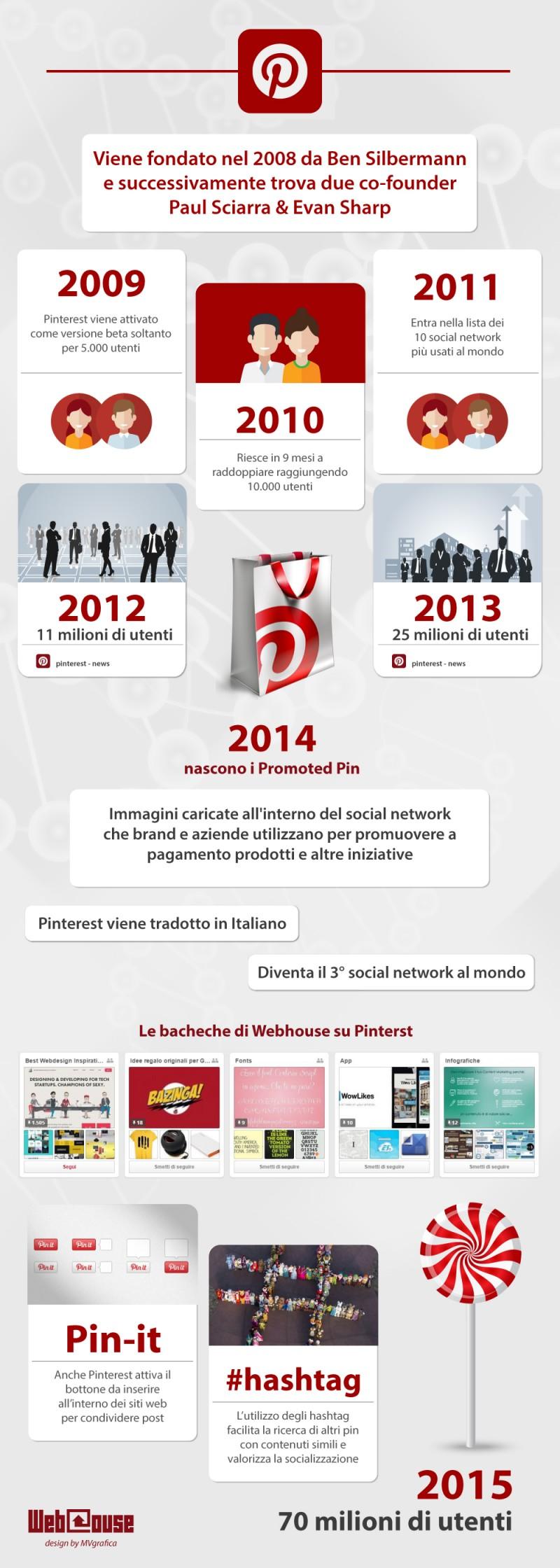 infografica_pinterest_webhouse