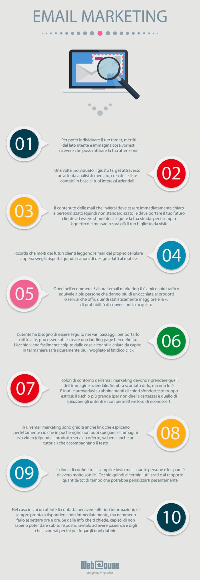 infografica_mailmarketing_webhouse