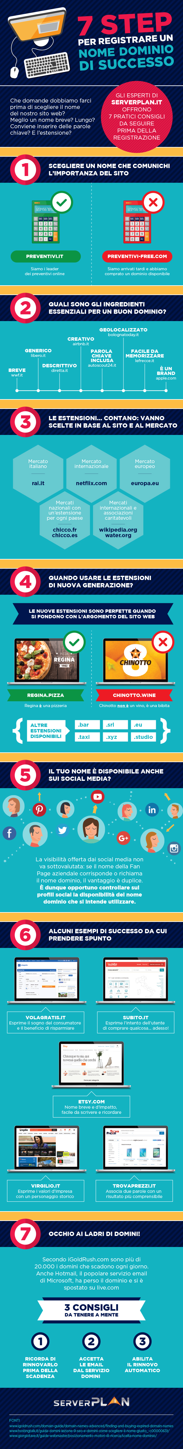infografica-dominio-7-step-serverplan