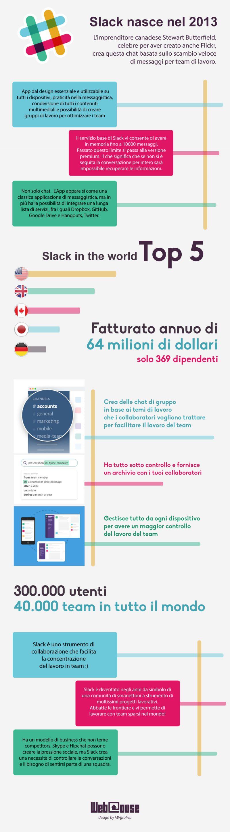 infografica_webhouse_slack