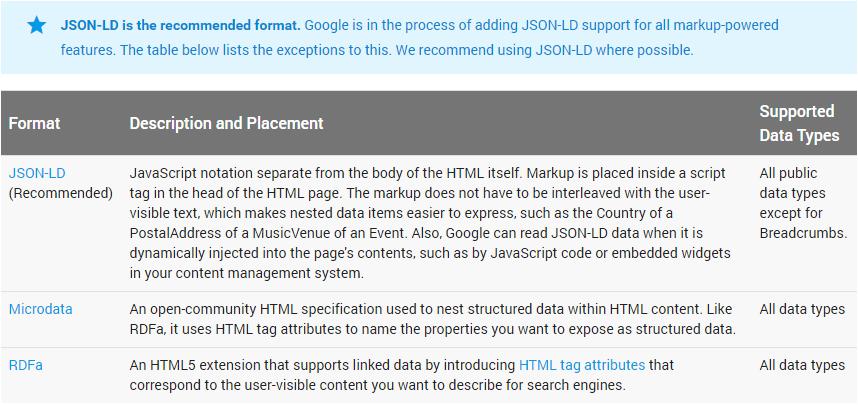 json-ld-dati-strutturati