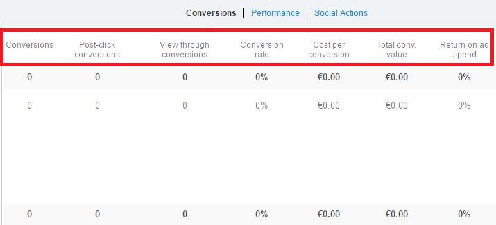 metriche-conversioni-LinkedIn Ads