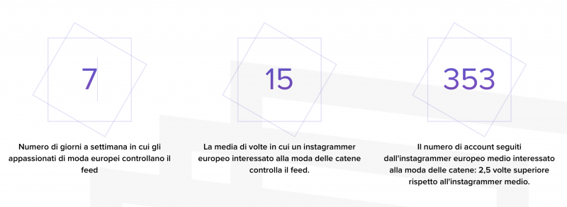 instagram-moda-influencer-numeri