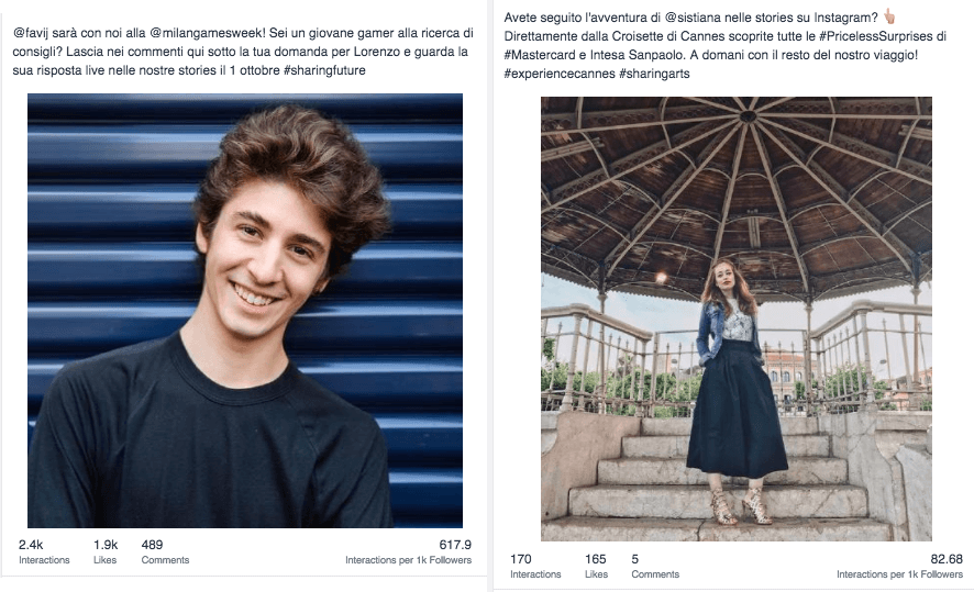 I risultati delle campagne di influencer marketing di Intesa SanPaolo su Instagram